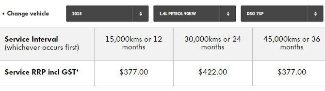 Volkswagen Service Costs